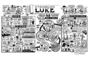 Infografik Lukas