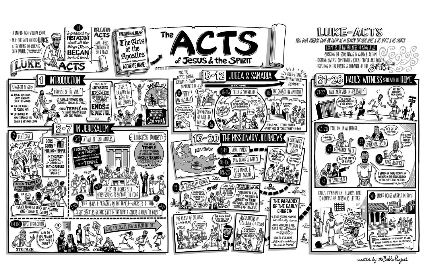 Infografis: Kisah Para Rasul